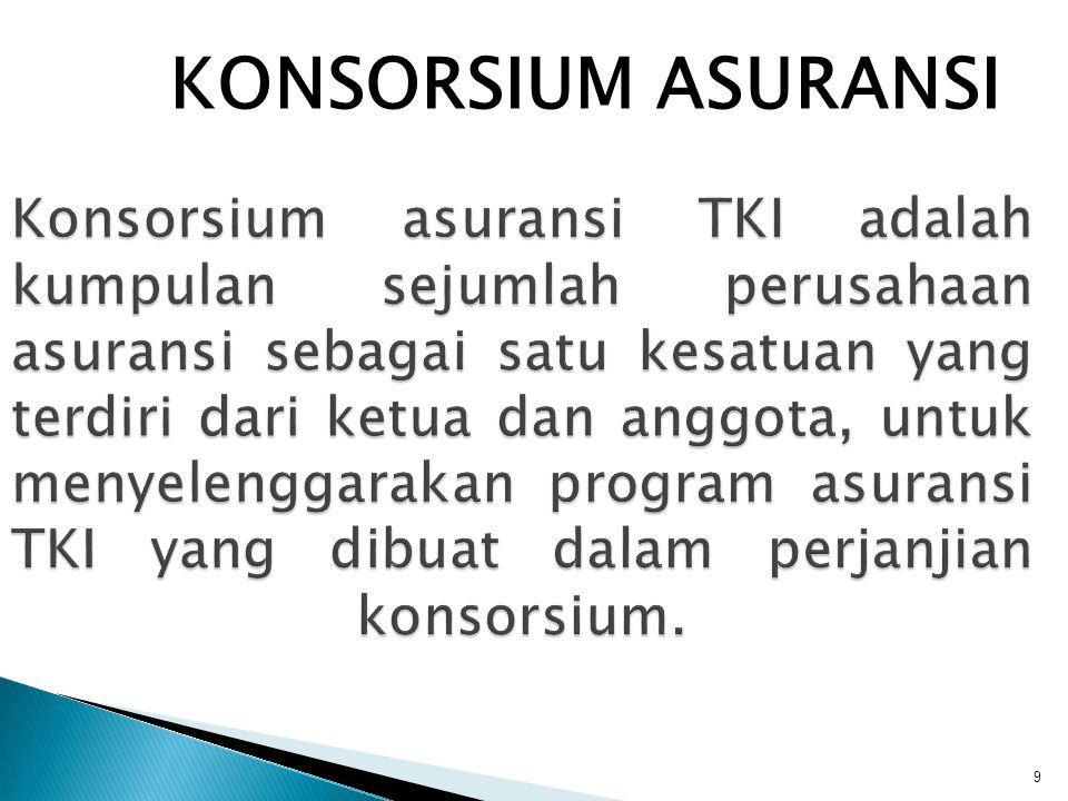KONSORSIUM ASURANSI