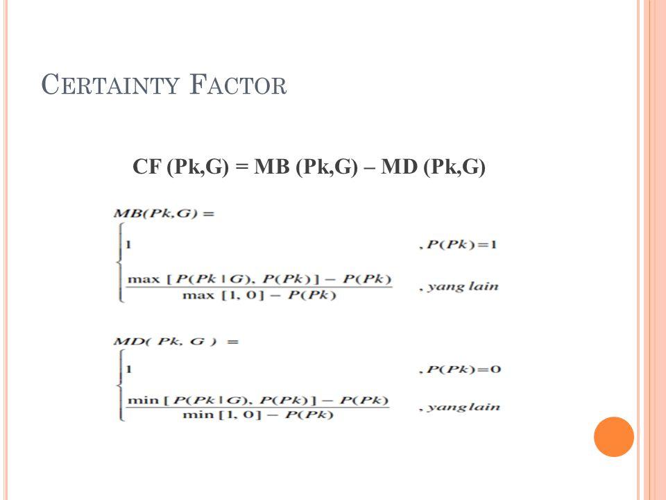 CF (Pk,G) = MB (Pk,G) – MD (Pk,G)