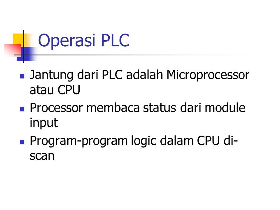 Operasi PLC Jantung dari PLC adalah Microprocessor atau CPU