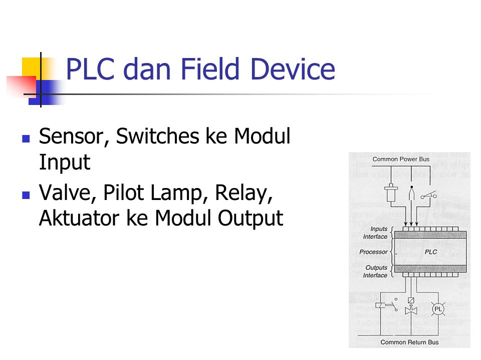 PLC dan Field Device Sensor, Switches ke Modul Input