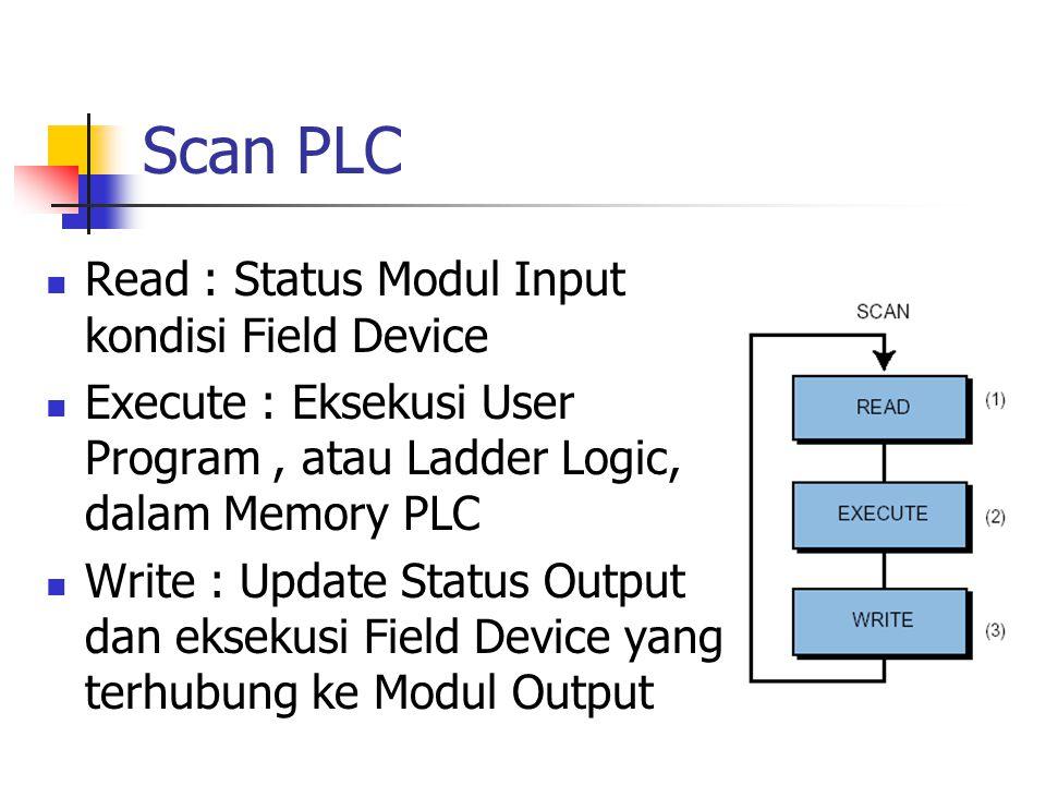 Scan PLC Read : Status Modul Input kondisi Field Device