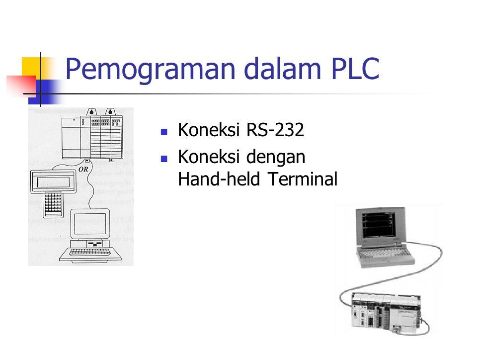 Pemograman dalam PLC Koneksi RS-232 Koneksi dengan Hand-held Terminal
