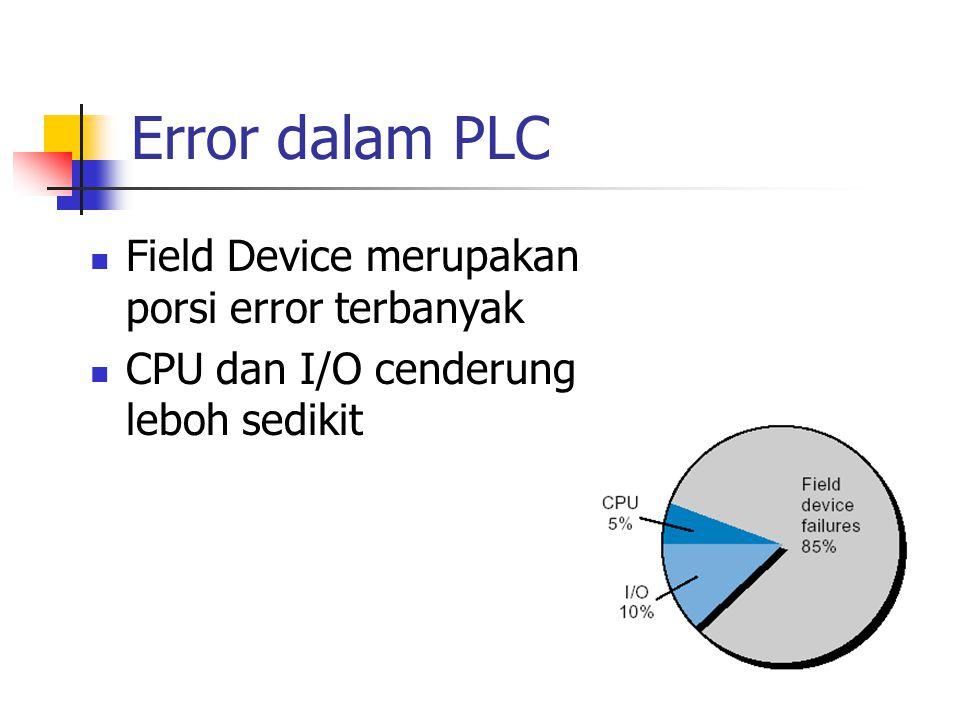 Error dalam PLC Field Device merupakan porsi error terbanyak