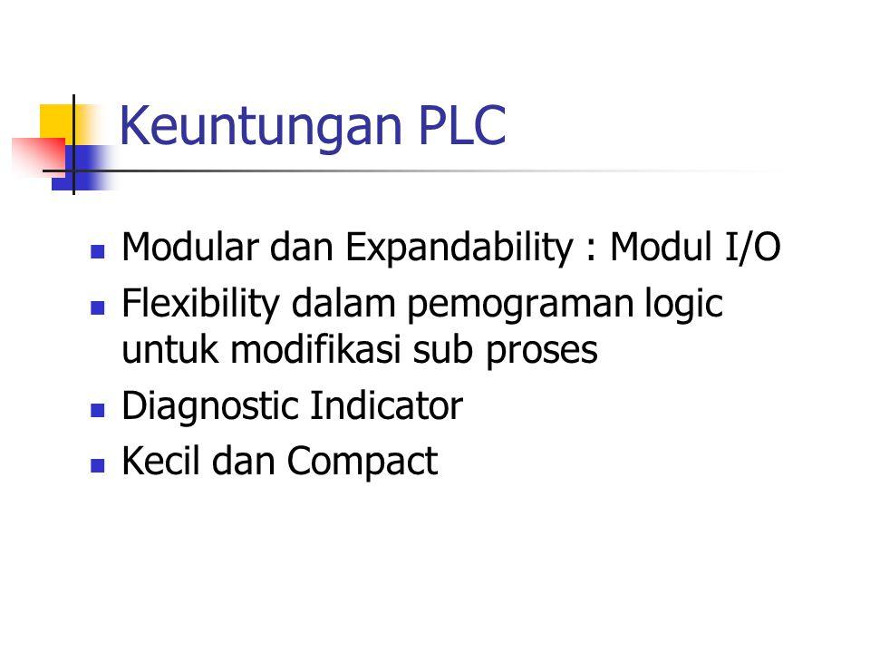 Keuntungan PLC Modular dan Expandability : Modul I/O