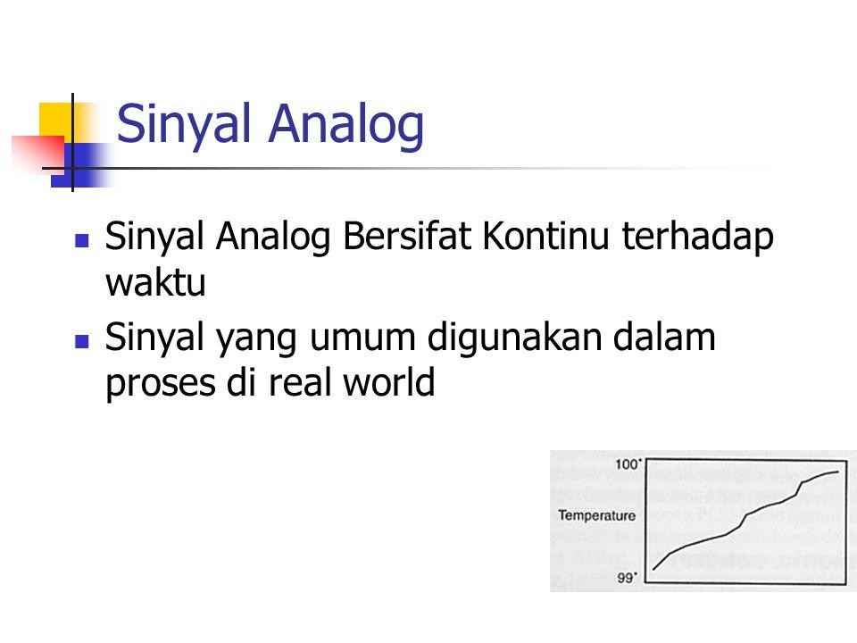 Sinyal Analog Sinyal Analog Bersifat Kontinu terhadap waktu