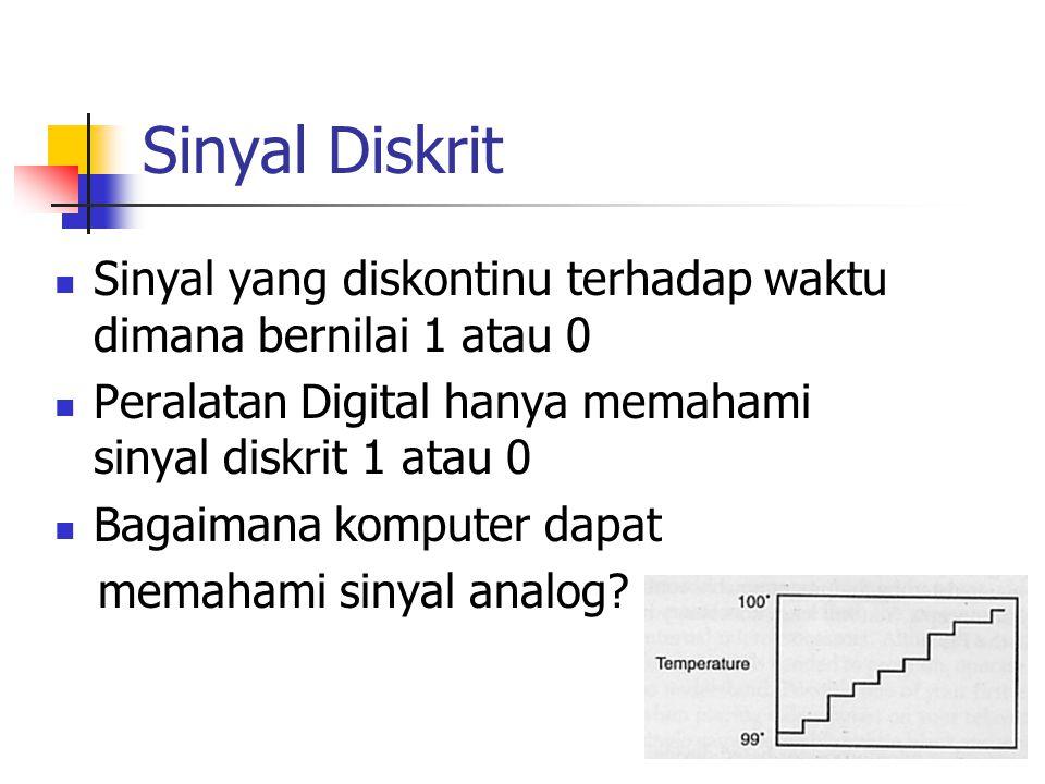 Sinyal Diskrit Sinyal yang diskontinu terhadap waktu dimana bernilai 1 atau 0. Peralatan Digital hanya memahami sinyal diskrit 1 atau 0.