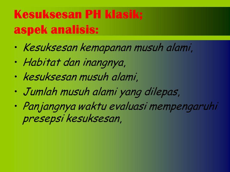 Kesuksesan PH klasik; aspek analisis: