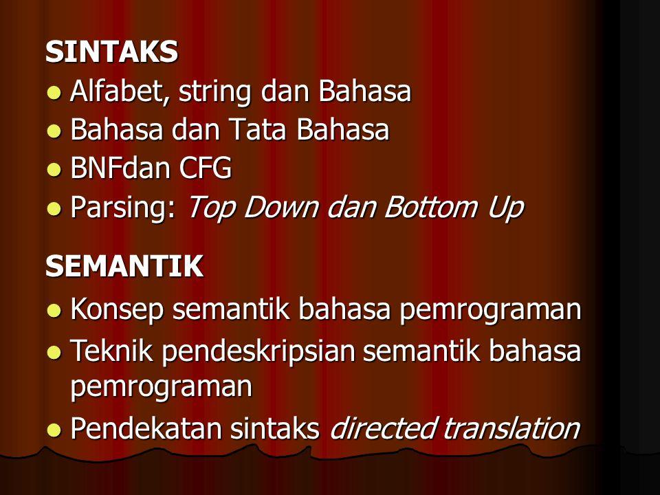 SINTAKS Alfabet, string dan Bahasa. Bahasa dan Tata Bahasa. BNFdan CFG. Parsing: Top Down dan Bottom Up.