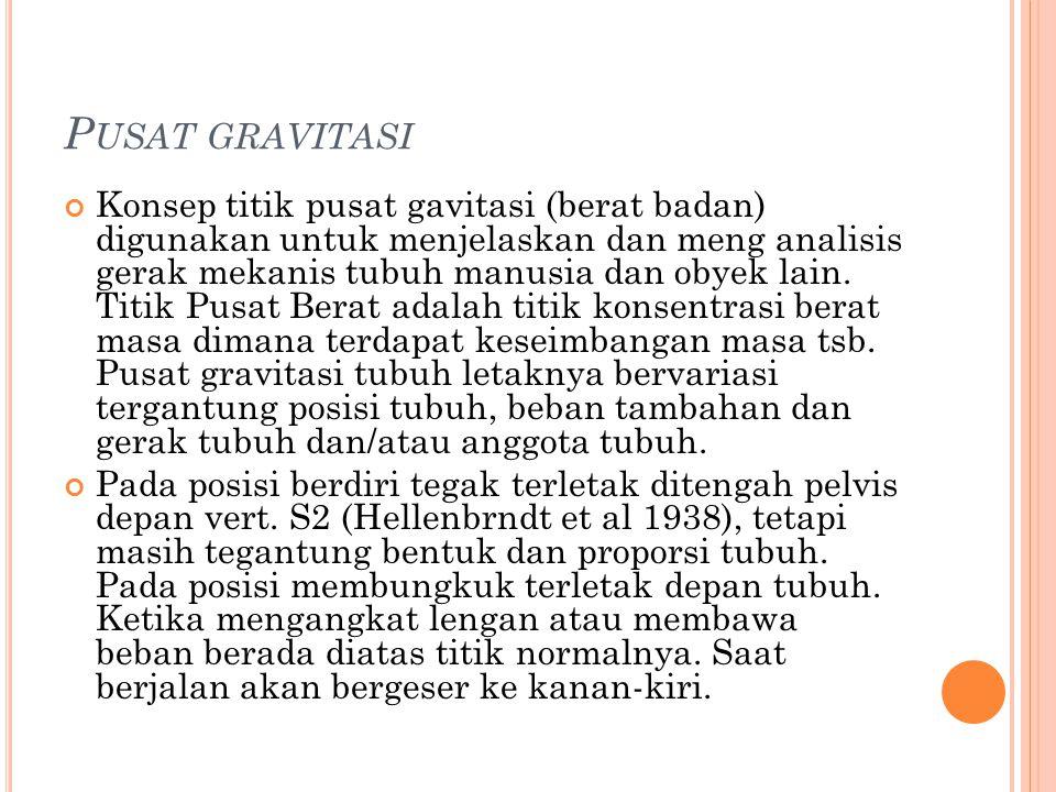 Pusat gravitasi