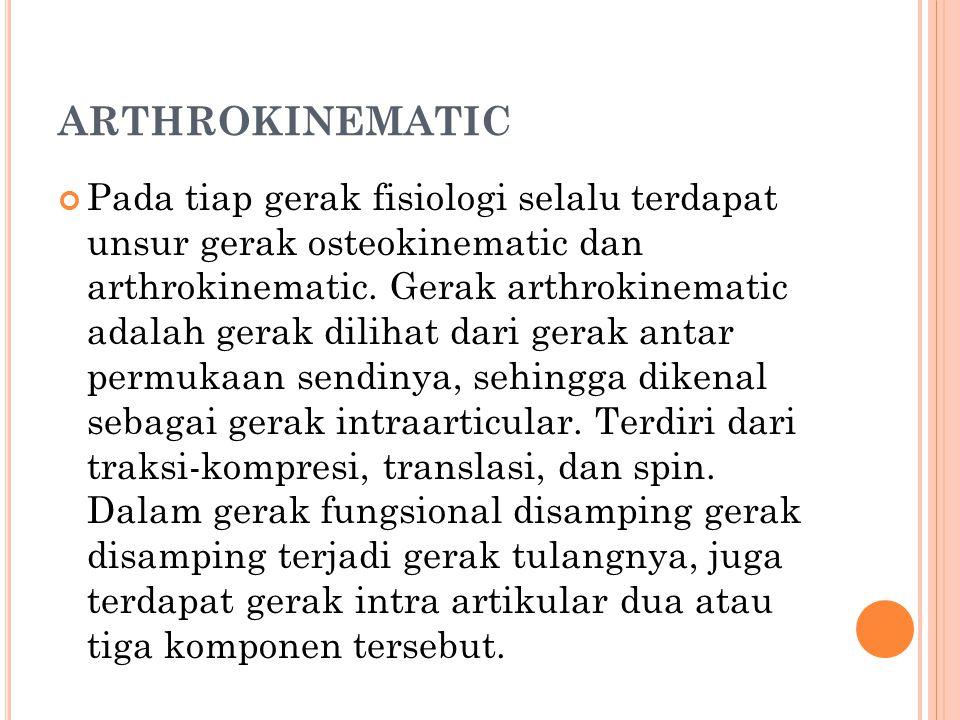 ARTHROKINEMATIC
