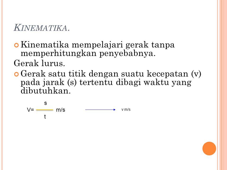 Kinematika. Kinematika mempelajari gerak tanpa memperhitungkan penyebabnya. Gerak lurus.
