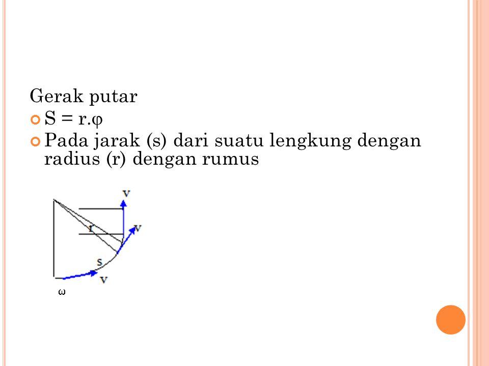 Pada jarak (s) dari suatu lengkung dengan radius (r) dengan rumus