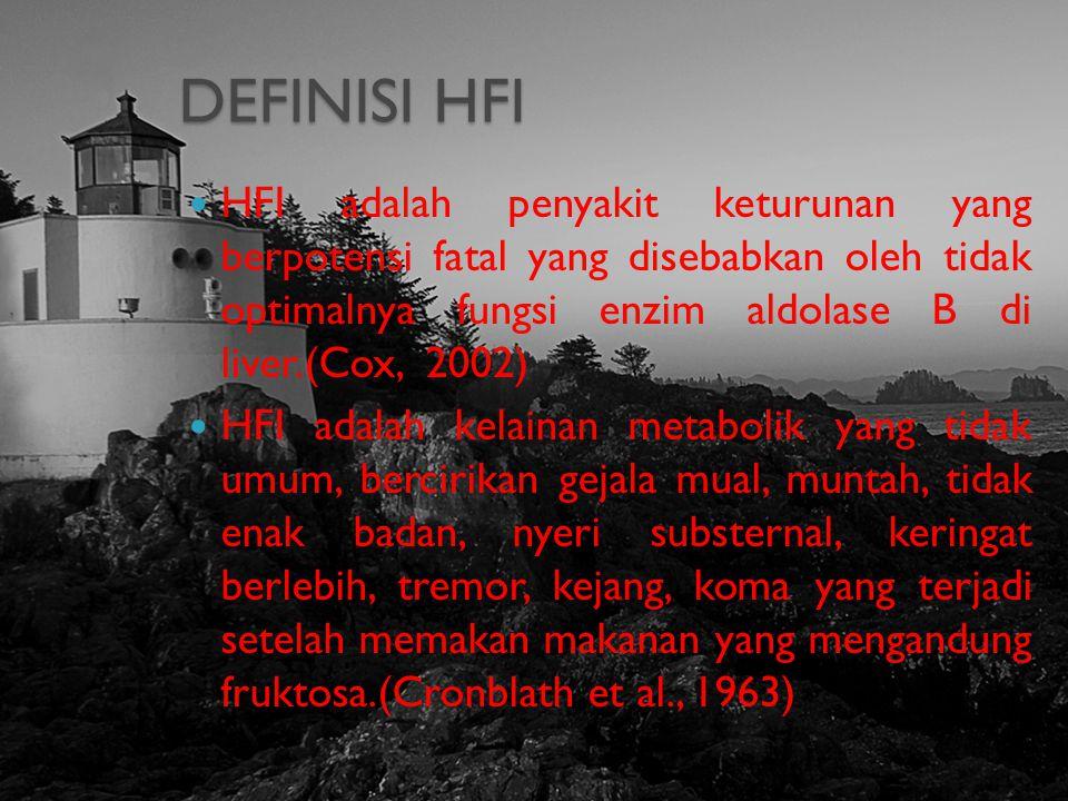 DEFINISI HFI