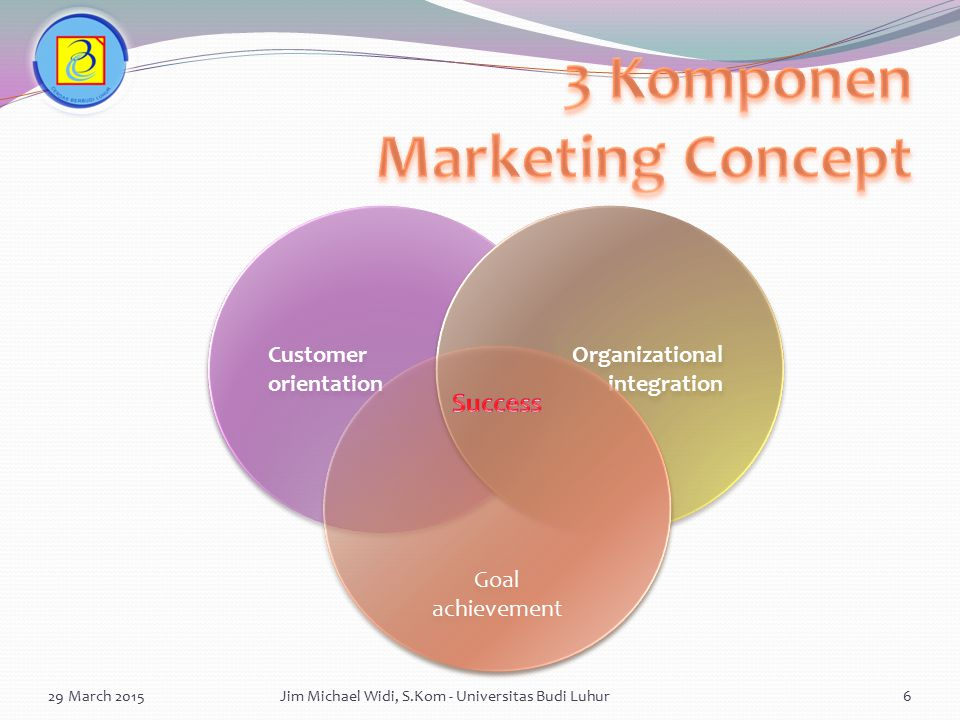 3 Komponen Marketing Concept