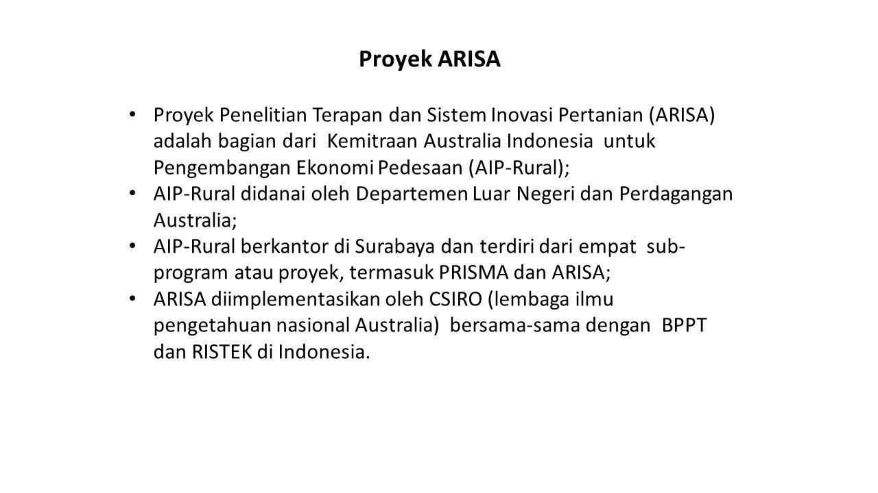 Proyek ARISA