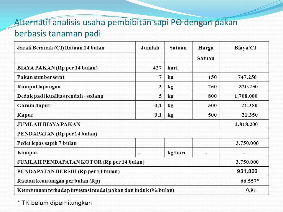 Alternatif analisis usaha pembibitan sapi PO dengan pakan berbasis tanaman padi