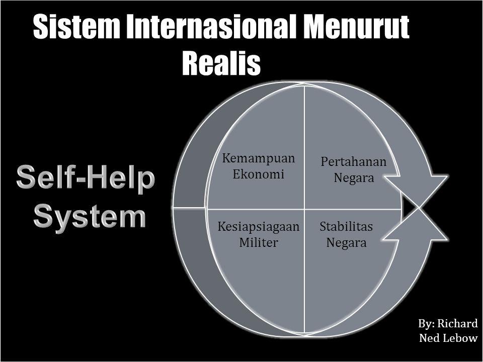 Sistem Internasional Menurut Realis