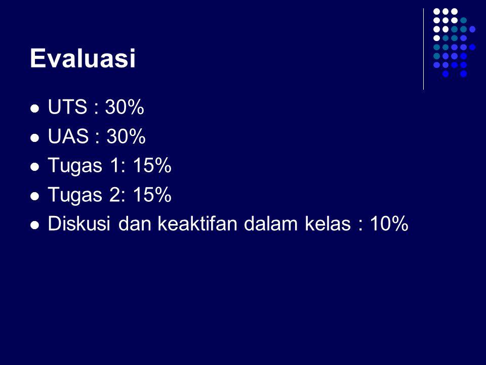 Evaluasi UTS : 30% UAS : 30% Tugas 1: 15% Tugas 2: 15%