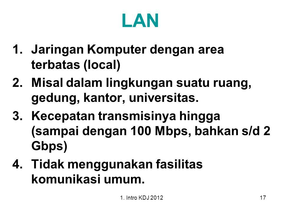 LAN Jaringan Komputer dengan area terbatas (local)