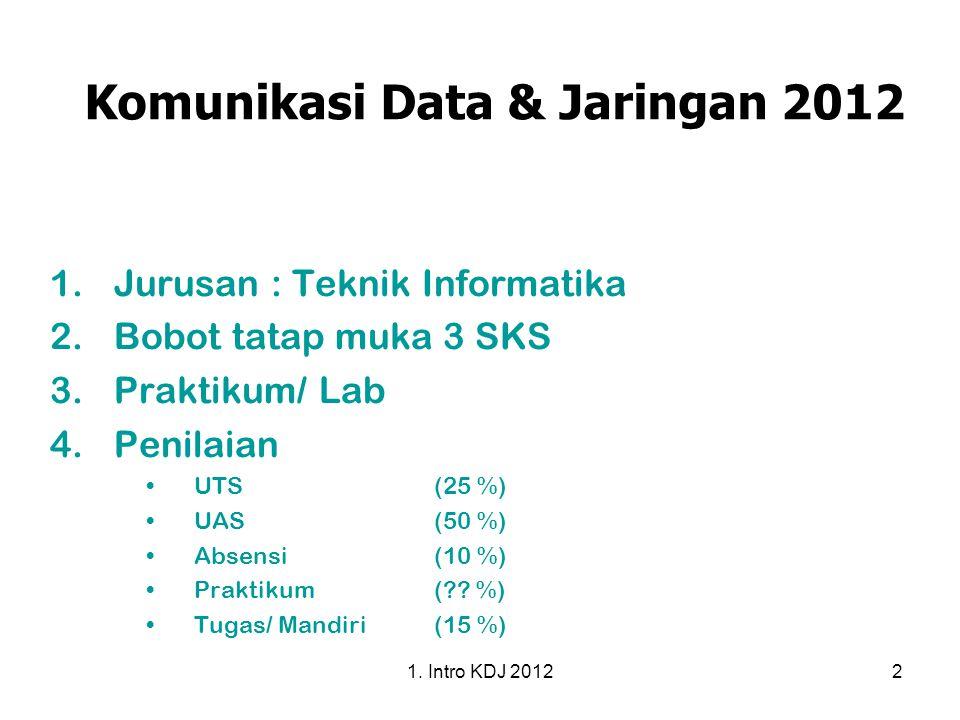 Komunikasi Data & Jaringan 2012