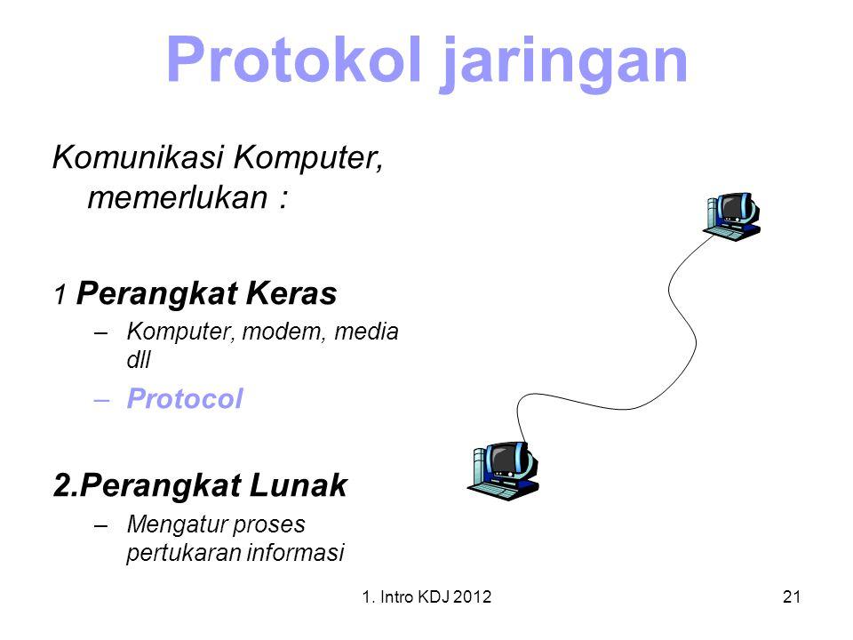 Protokol jaringan Komunikasi Komputer, memerlukan : 2.Perangkat Lunak