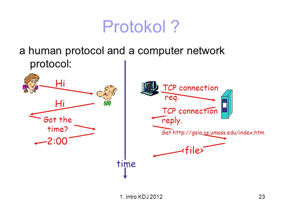Protokol a human protocol and a computer network protocol: Hi Hi