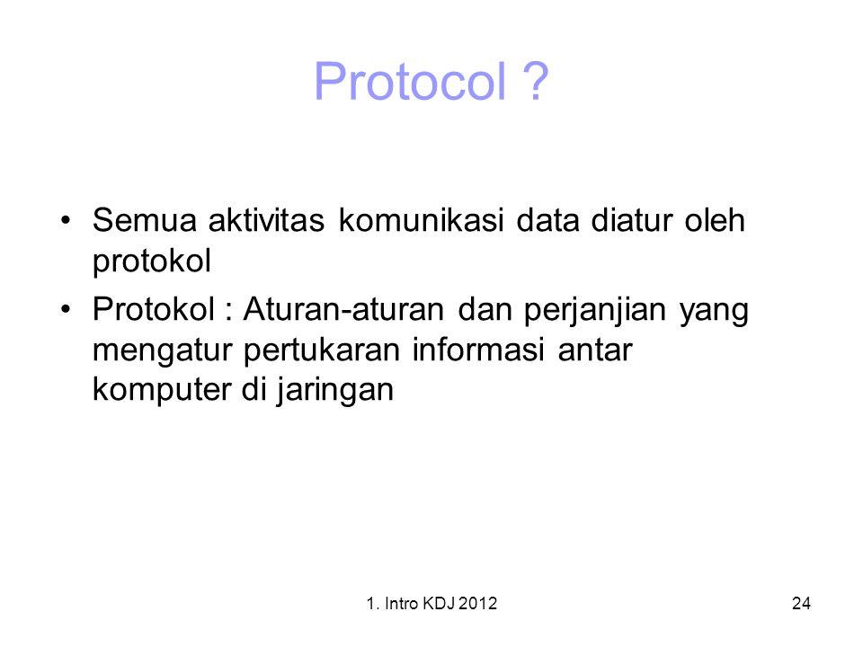 Protocol Semua aktivitas komunikasi data diatur oleh protokol