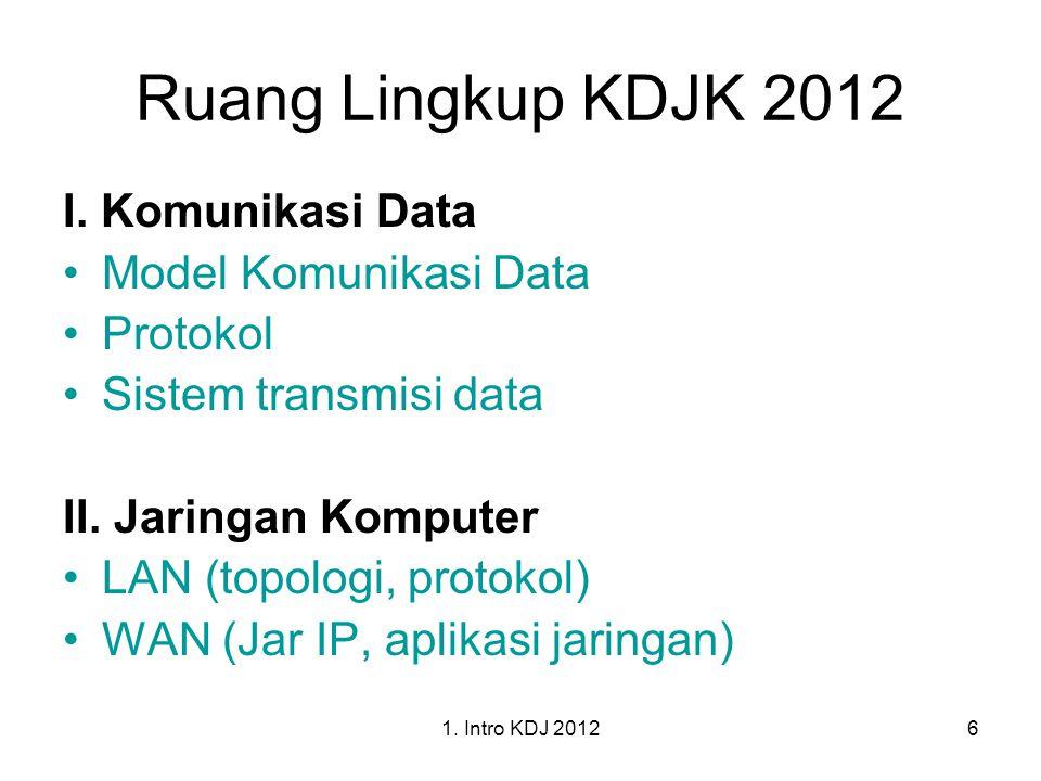 Ruang Lingkup KDJK 2012 I. Komunikasi Data Model Komunikasi Data