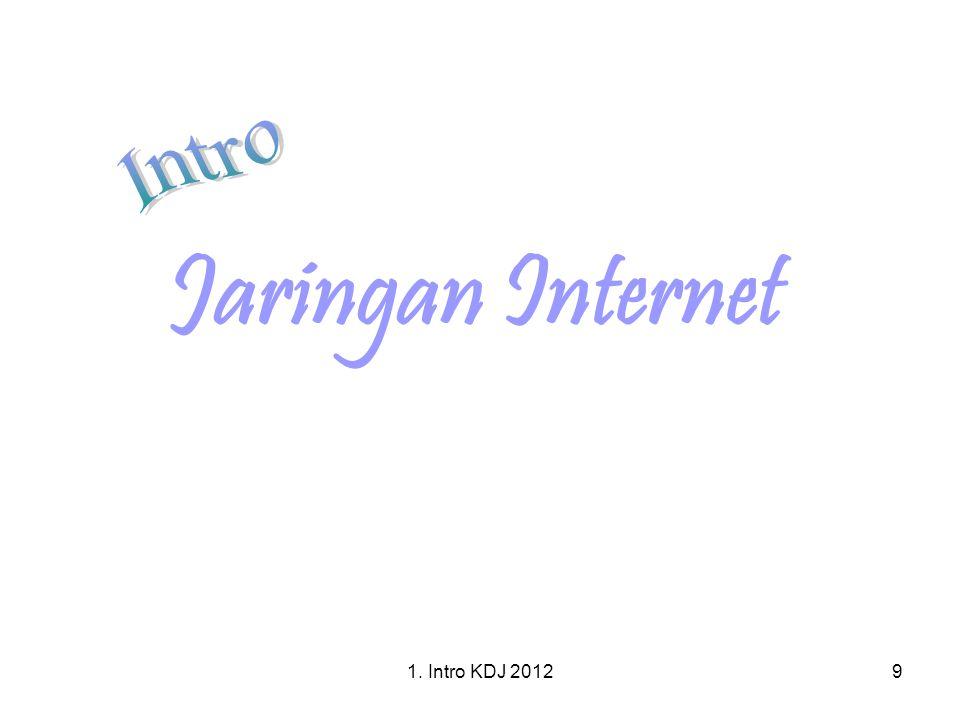 Intro Jaringan Internet 1. Intro KDJ 2012 1I. Intro KDJK 2012