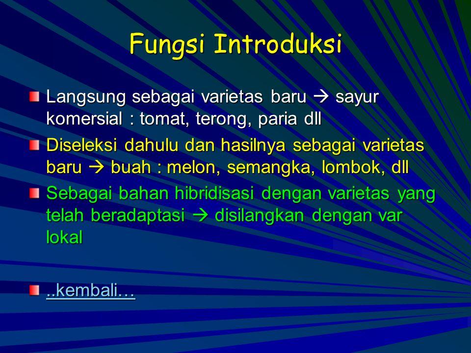 Fungsi Introduksi Langsung sebagai varietas baru  sayur komersial : tomat, terong, paria dll.