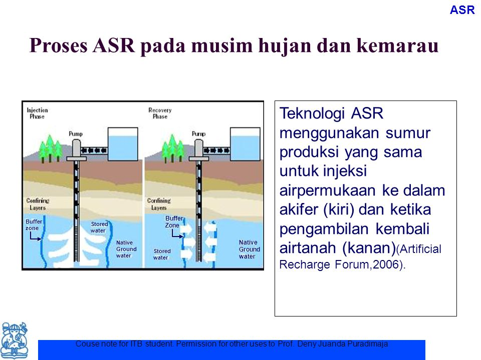 Proses ASR pada musim hujan dan kemarau