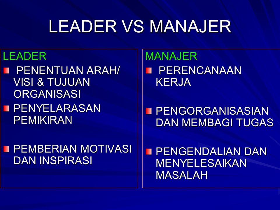 LEADER VS MANAJER LEADER PENENTUAN ARAH/ VISI & TUJUAN ORGANISASI