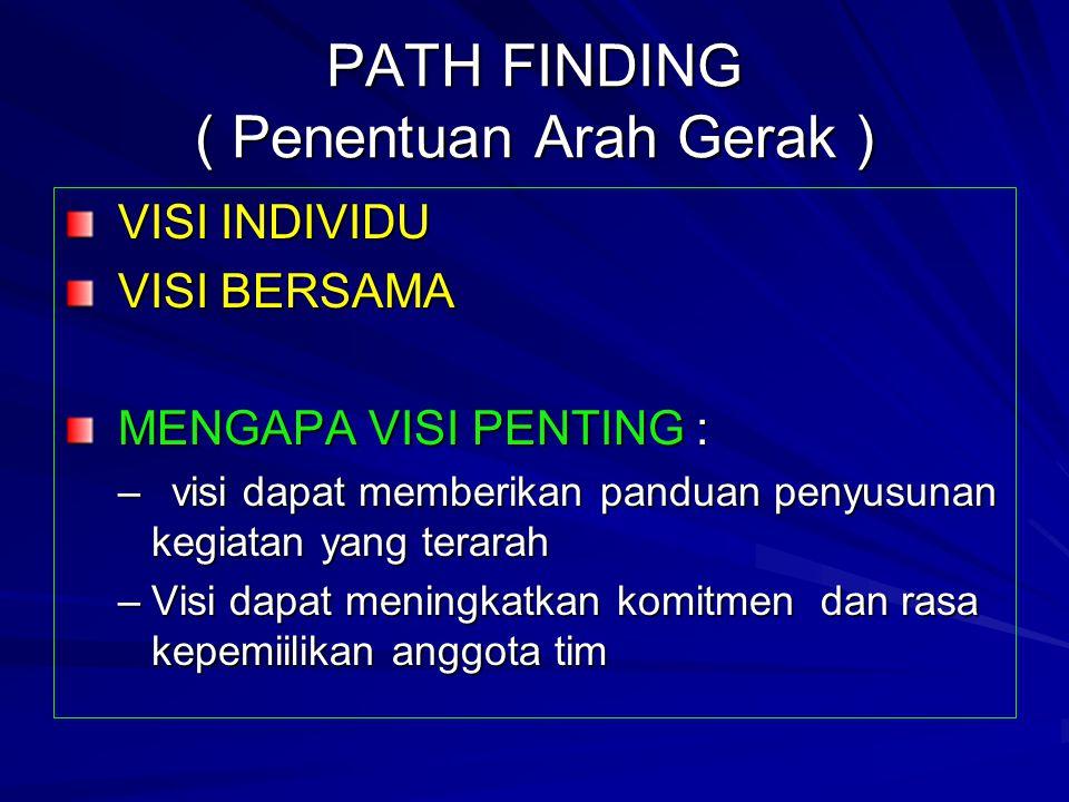PATH FINDING ( Penentuan Arah Gerak )