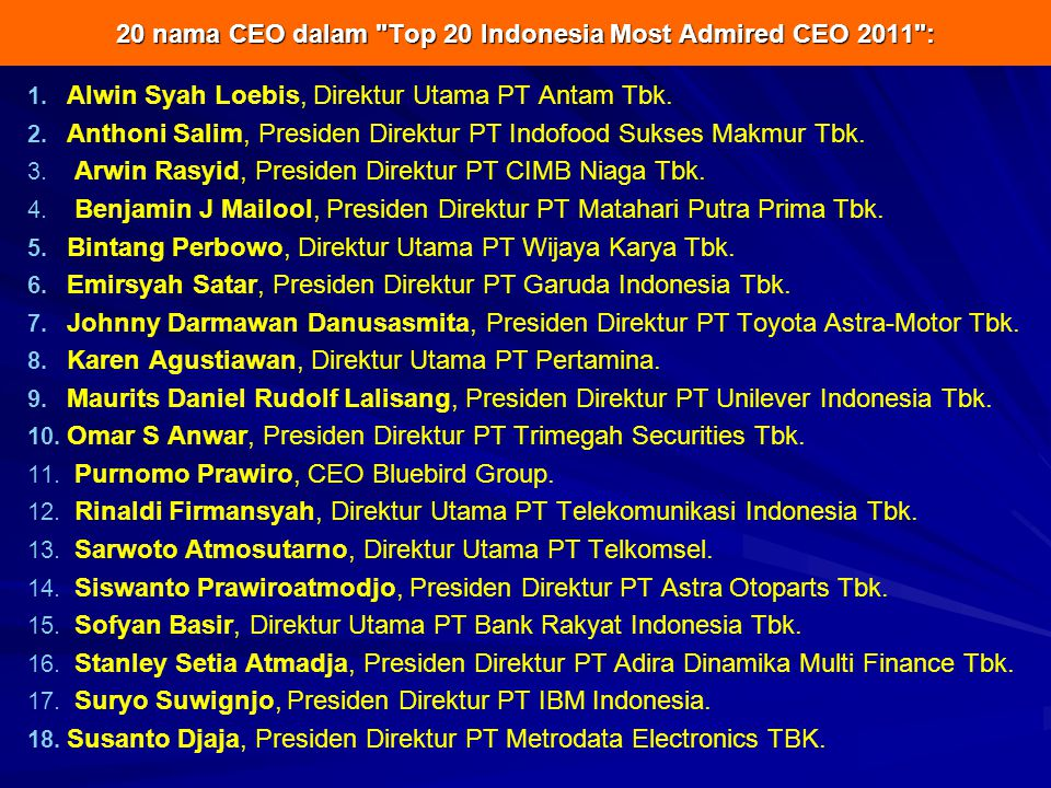 20 nama CEO dalam Top 20 Indonesia Most Admired CEO 2011 :