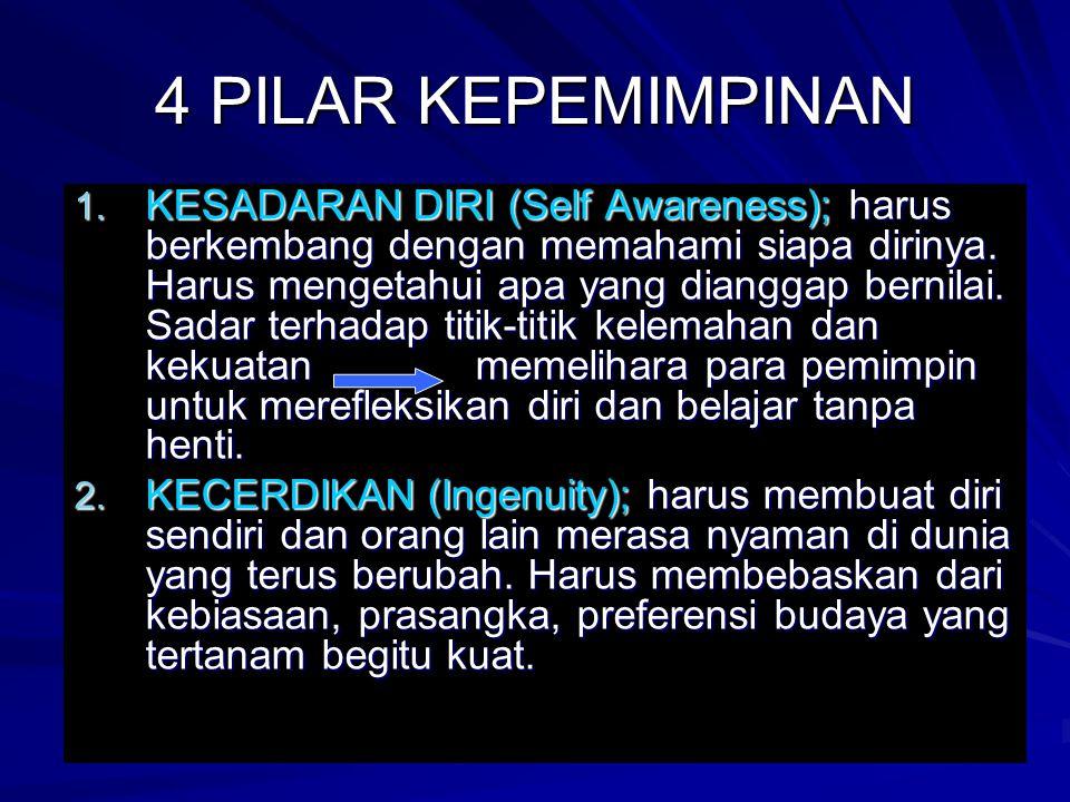 4 PILAR KEPEMIMPINAN