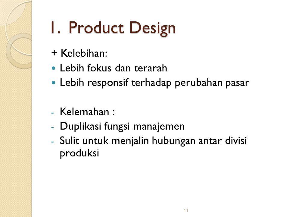 1. Product Design + Kelebihan: Lebih fokus dan terarah
