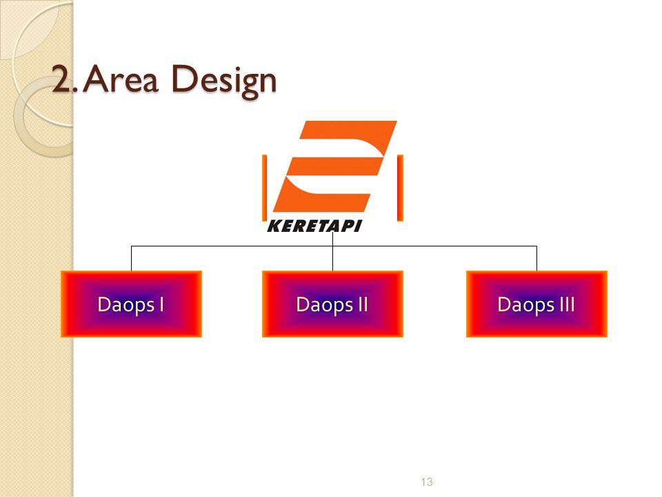 2. Area Design CEO Daops I Daops II Daops III