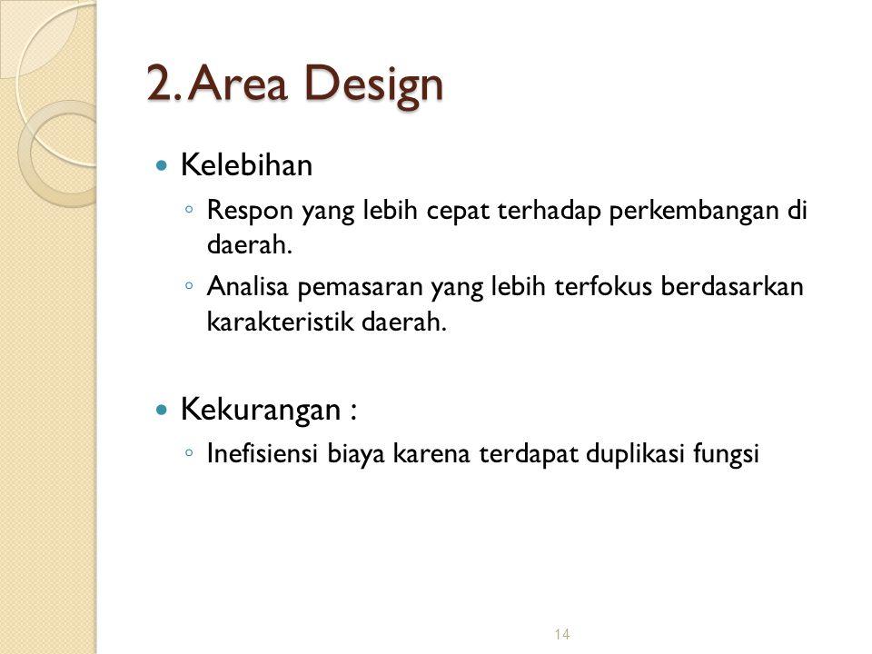 2. Area Design Kelebihan Kekurangan :