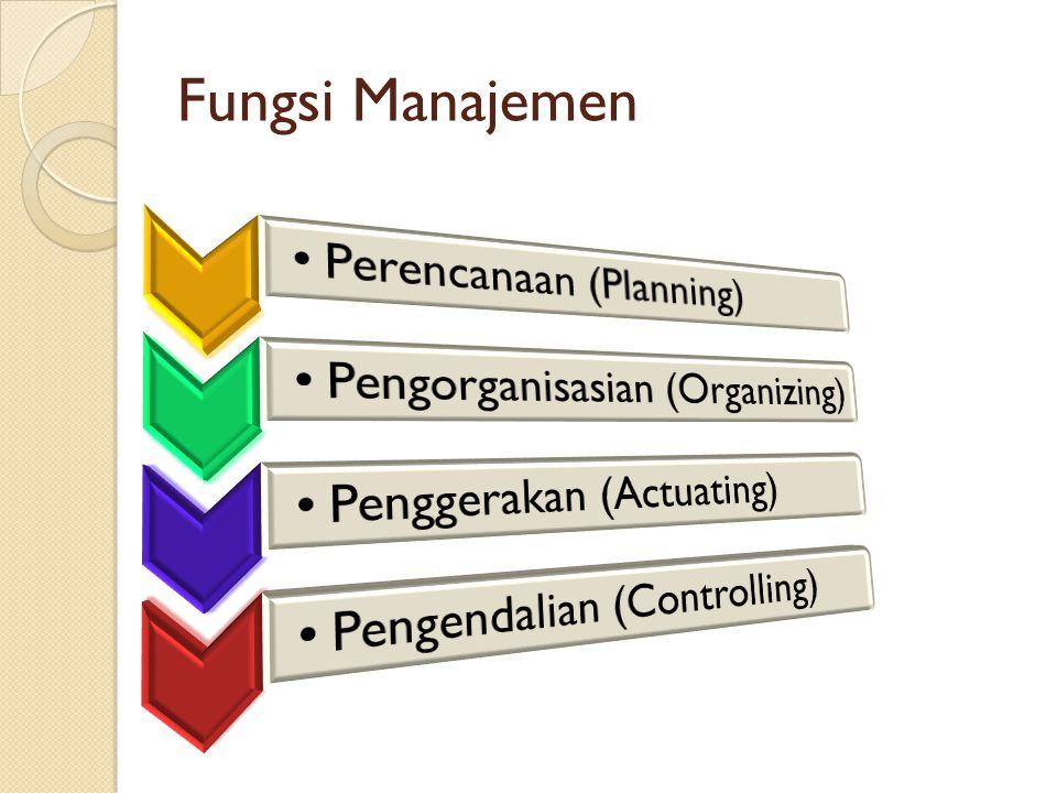 Fungsi Manajemen Perencanaan (Planning) Pengorganisasian (Organizing)