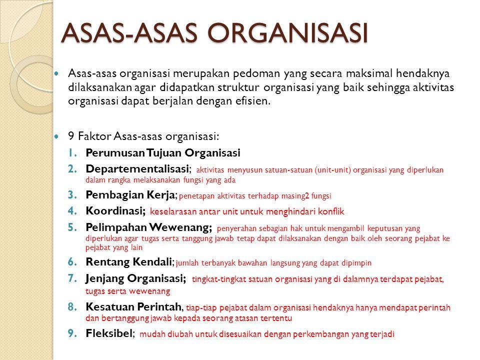 ASAS-ASAS ORGANISASI
