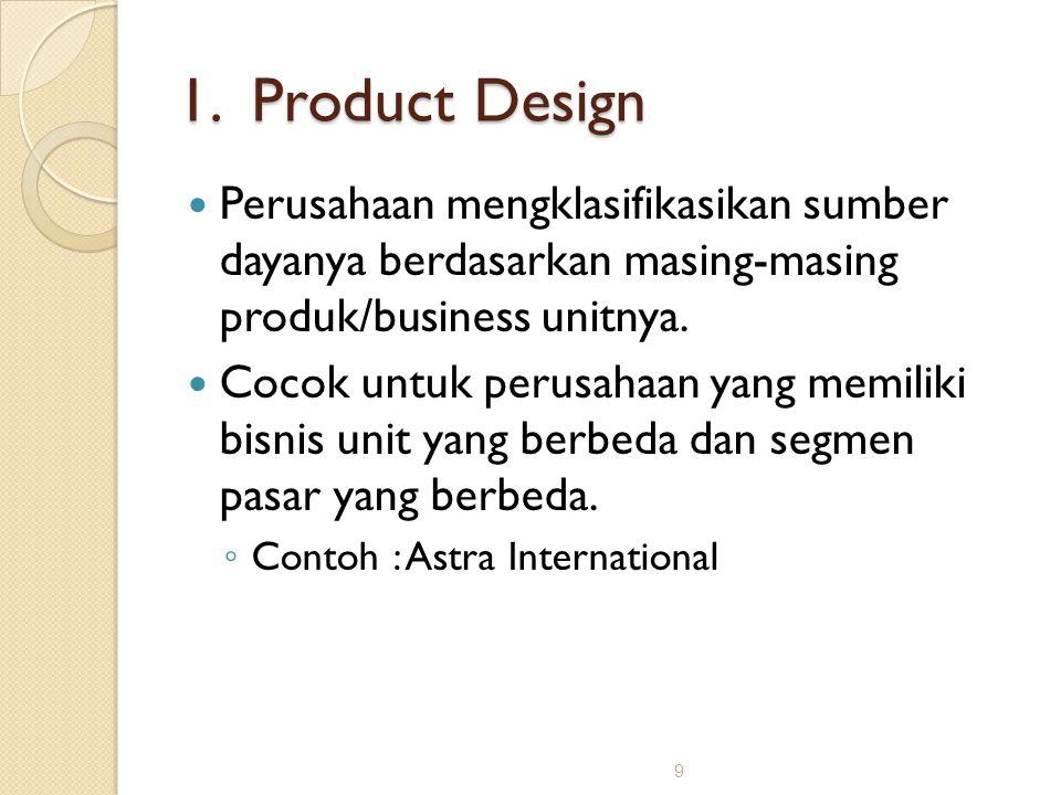 1. Product Design Perusahaan mengklasifikasikan sumber dayanya berdasarkan masing-masing produk/business unitnya.