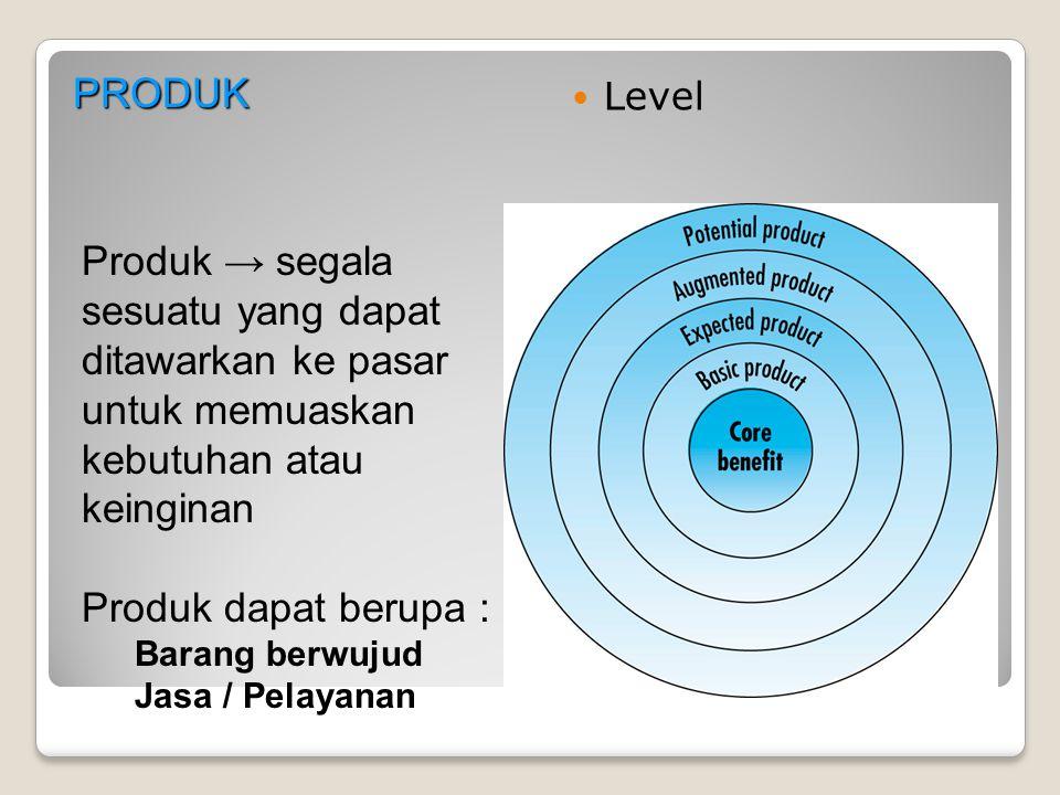 PRODUK Level. Produk → segala sesuatu yang dapat ditawarkan ke pasar untuk memuaskan kebutuhan atau keinginan.