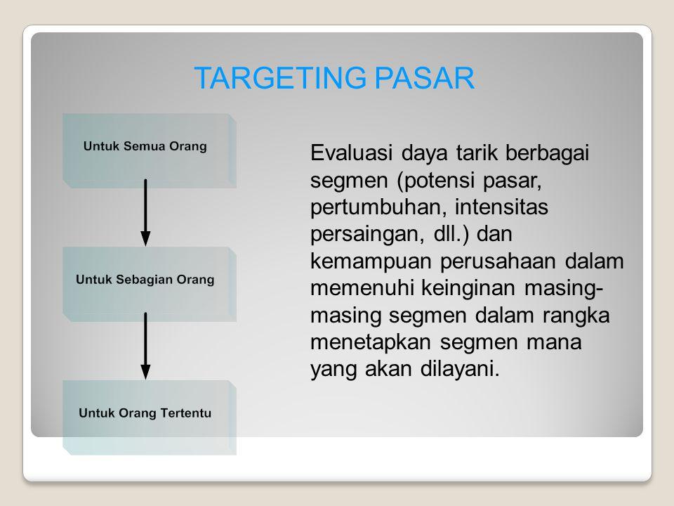 TARGETING PASAR