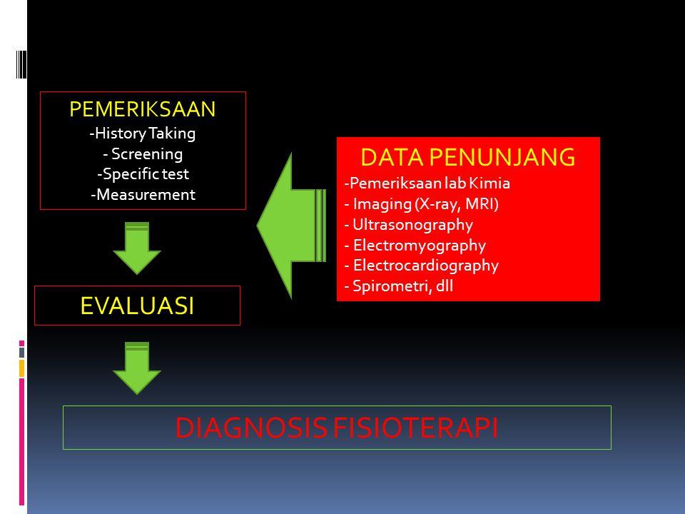 DIAGNOSIS FISIOTERAPI