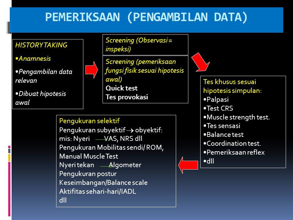PEMERIKSAAN (PENGAMBILAN DATA)