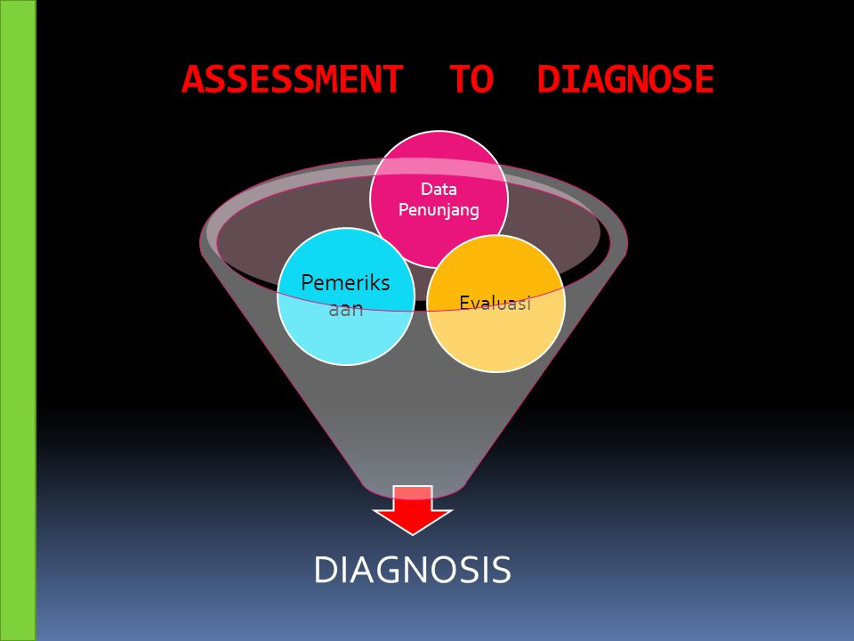 ASSESSMENT TO DIAGNOSE