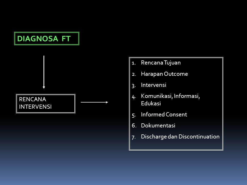 DIAGNOSA FT Rencana Tujuan Harapan Outcome Intervensi