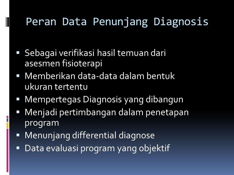 Peran Data Penunjang Diagnosis