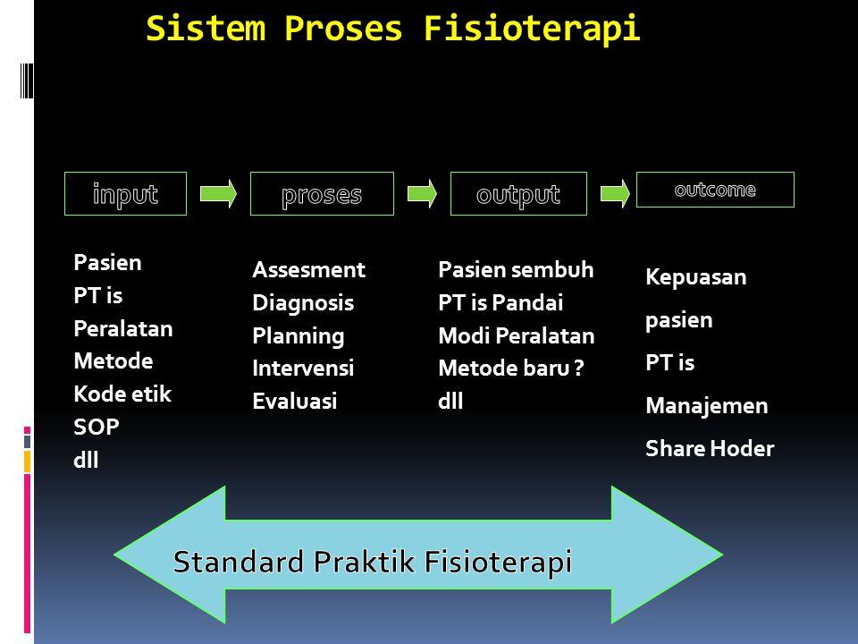 Sistem Proses Fisioterapi