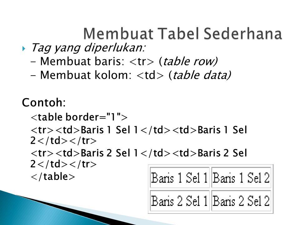 Membuat Tabel Sederhana